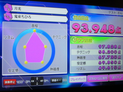 05911428 s - カラオケでJOYのF1初めて使ったヨ!
