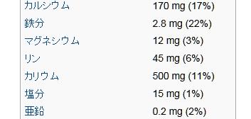 cdeea68f - 健康維持の為の知識08 ~白米と玄米どっちが健康的? 前編~